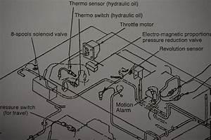 Case Excavator 9020b 9020 B Service Workshop Repair Manual Book 7