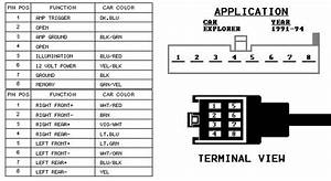 1999 Ford Ranger Stereo Wiring Diagram
