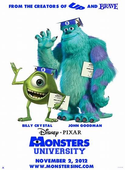 Monsters Pixar University Poster Disney Animation Studios