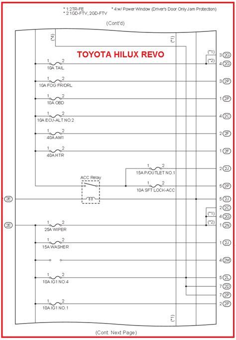 toyota hilux revo wiring engine กล องฟ วส ในห องโดยสาร แผงคอนโซลหน า โตโยต าร โว