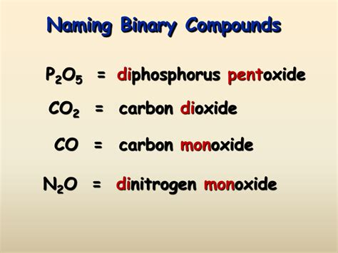 Naming Ionic Compounds Sliderbase