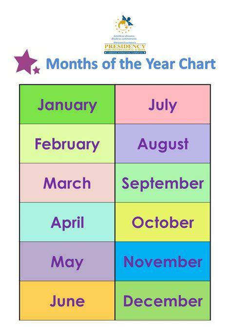 months   year chart months   year preschool