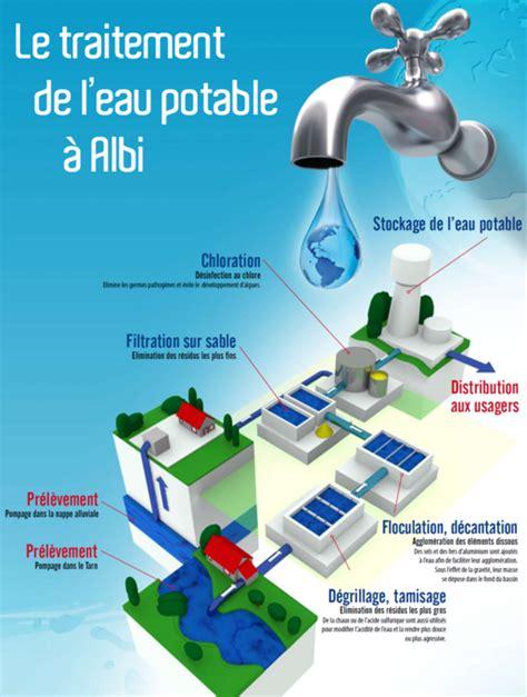 chambre agriculture 06 le traitement de l 39 eau potable à albi grand albigeois