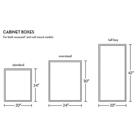standard cabinet dimensions typical cabinet door dimensions home design and decor 553 | mn cabinetboxes s3