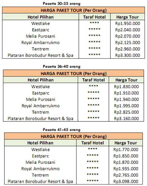 Harga Rd 1 Paket paket wisata jogja exclusive 2 hari 1 malam joglo wisata