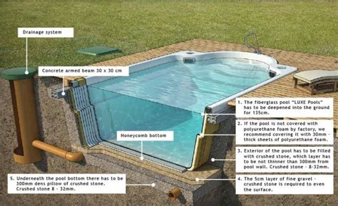 luxe  piece swimming pools paramount pools
