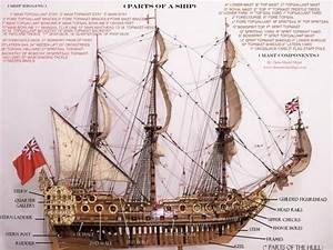 Model Ship Building Rigging Tips Diy