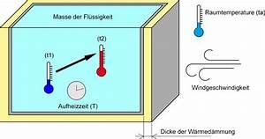 Heizleistung Berechnen : berechnen der heizleistung vulcanic ~ Themetempest.com Abrechnung