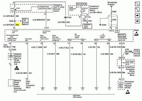 1999 Pontiac Montana Fuse Diagram by I A 1999 Pontiac Montana The Information Console