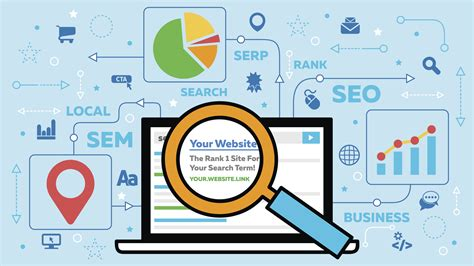 Results Seo by How Does Seo Take Small Business Seo Strategy