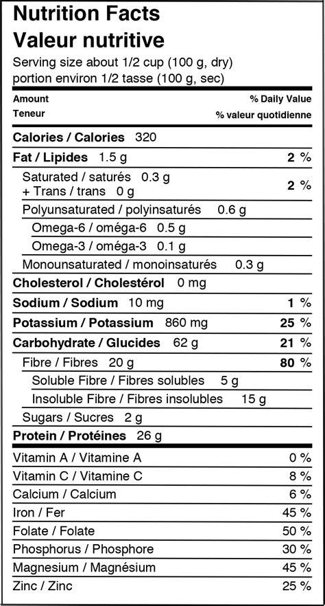 nutritional information lentilsorg