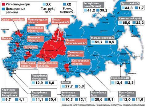 Дотационные регионы россии 2018 список