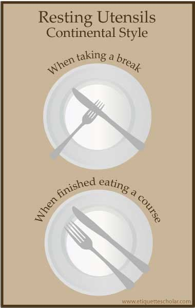good table manners when you go to eat in a nice western how to hold a fork utensil etiquette continental v
