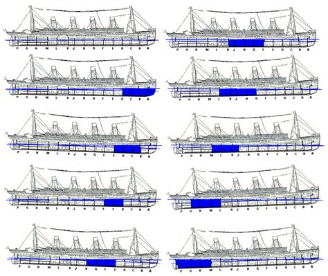 No Es Justo Barco De Vapor by R M S Titanic Insumegible Sumergible