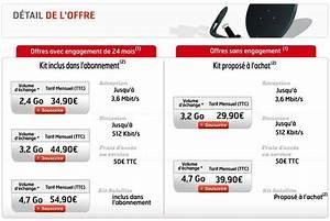 Offre Telepeage Gratuit : acc s internet sfr lance une offre satellite ~ Medecine-chirurgie-esthetiques.com Avis de Voitures