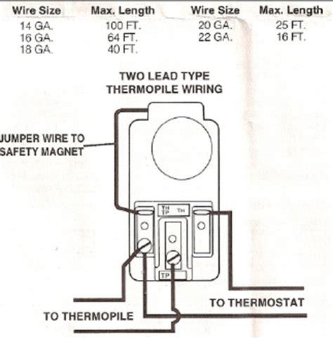 millivolt valve pilot generator thermopile operation sublimemasterjw s appliance advice