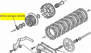Solved  Torque Spec For Center Clutch Hub Nut On A 2014