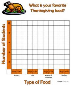 thanksgiving graphing worksheets worksheets for school getadating