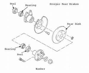 Drivetrain Diagram