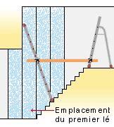 astuce peindre cage escalier astuce 233 chafaudage pour acc 233 der 224 la hauteur du mur d une cage d escalier peinture nettoyage
