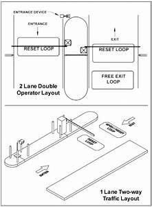 Linear 1  2 Hp 115v Barrier Gate W   Dc Battery Backup