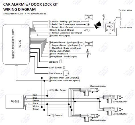 Remote Car Alarm Keyless Entry Security Door Power