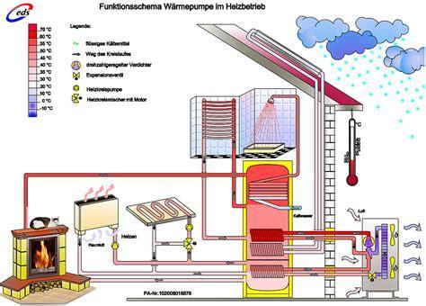 Dezentrale Wohnraumlueftung Funktionsweise Und Moeglichkeiten by Dezentral Kontrollierte Wohnraum L 252 Ftung Tga Innova Press