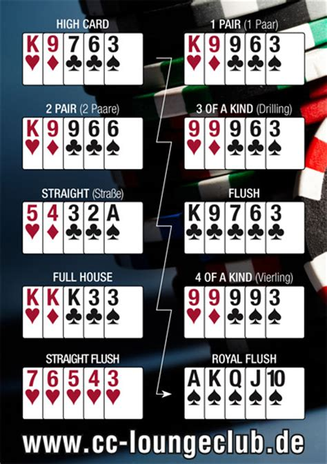 poker regeln zum ausdrucken dasbesteonlinecasino