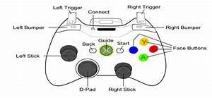 Gamepadbutton