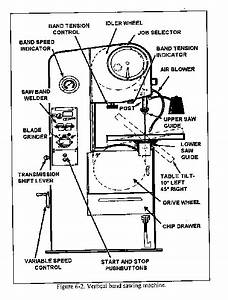 Wiring Diagrams For A Band Saw
