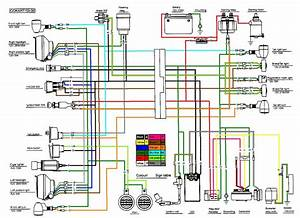 150cc Gy6 Wiring Diagram  U2013 Volovets Info