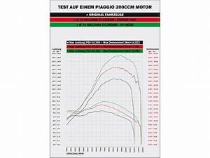 Cylinder Head Malossi Maxi 4v H2o For Piaggio 125