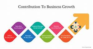 Business Development Job Description (JD), Salary ...