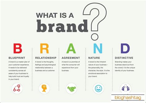 The Complete Guide To Build Your Personal Brand