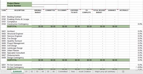 project cost control sheet template excel accounting