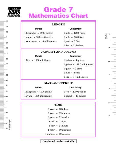 Staar Math Formula Chart 8th Grade  Th Grade Staar Math Formula Chart Apk Downloaderalfa Img