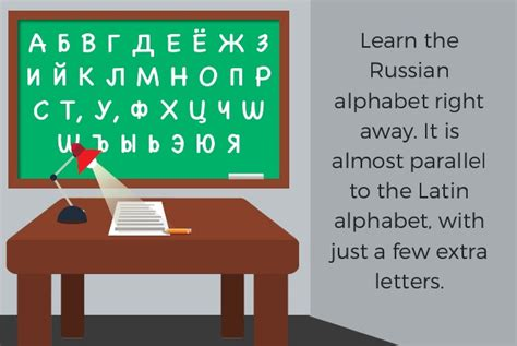 Learn The Russian Alphabet Right