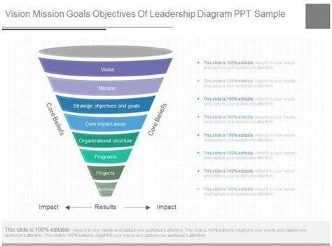 custom vision mission goals objectives  leadership