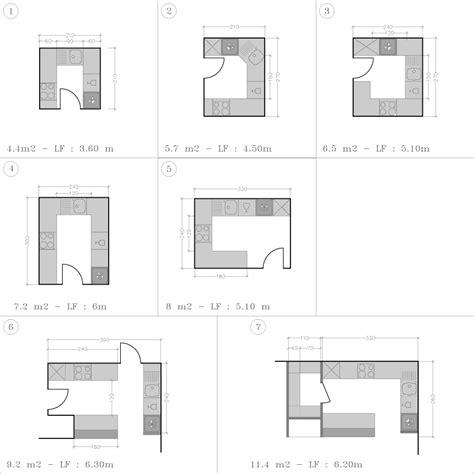 exemple de cuisine en u avril 2012 studio d 39 archi le d 39 architecte de