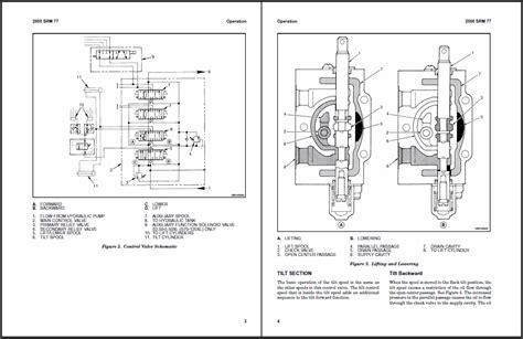 hyster class 4 internal combustion engine trucks cushion