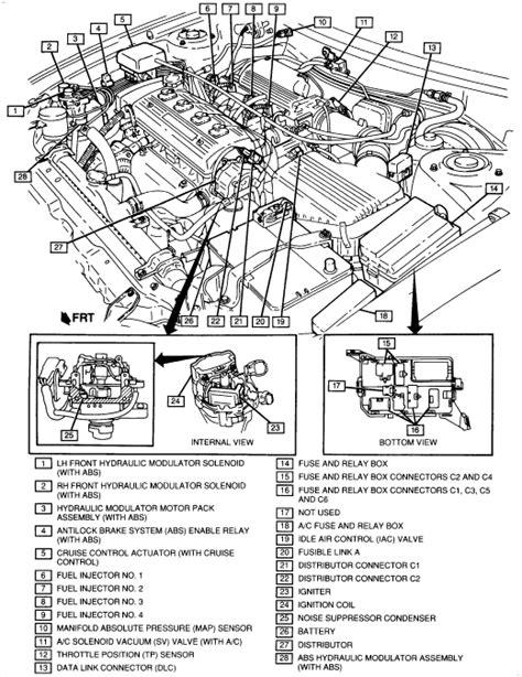 Geo Tracker Interior Parts Wiring Diagram Fuse Box