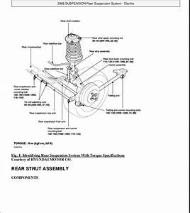 2005 Hyundai Elantra Rear Strut Replacement
