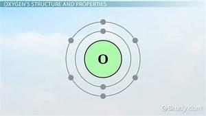 What Is Oxygen  - Formula  U0026 Levels