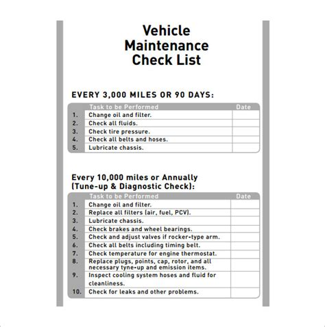 vehicle maintenance schedule template   word