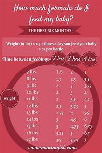 How Many Ounces Should A Baby Eat Chart 73 Best Monthly Food Chart For Babies Images On Pinterest