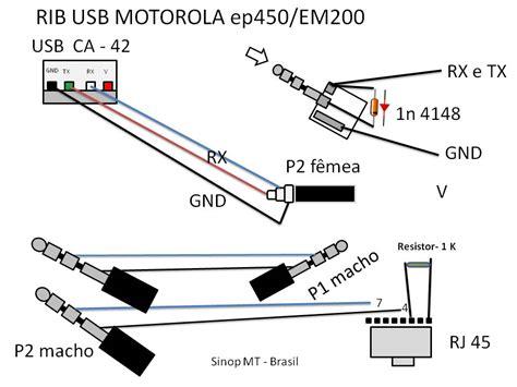 como fazer um rib usb ep450 e como desbloquear codeplug radiocomunicaciones yoreparo