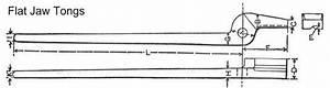 Diagram Of Tongs