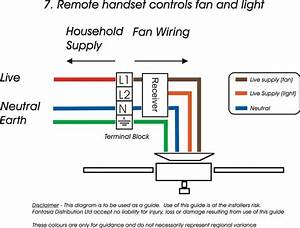 Harbor Breeze Ceiling Fan Remote Wiring Diagram  Harbor