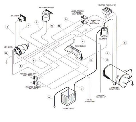 wiring diagram for club car starter generator the wiring