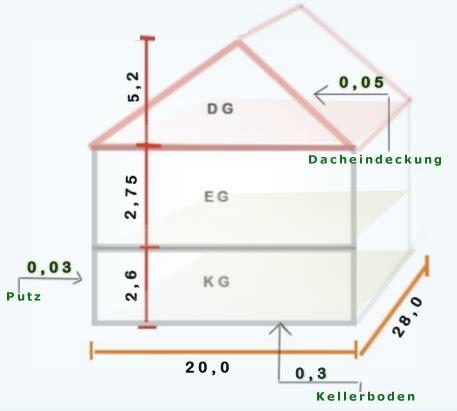 berechnung umbauter raum beispiel brutto rauminhalt immobilienbewertung www immoberater de